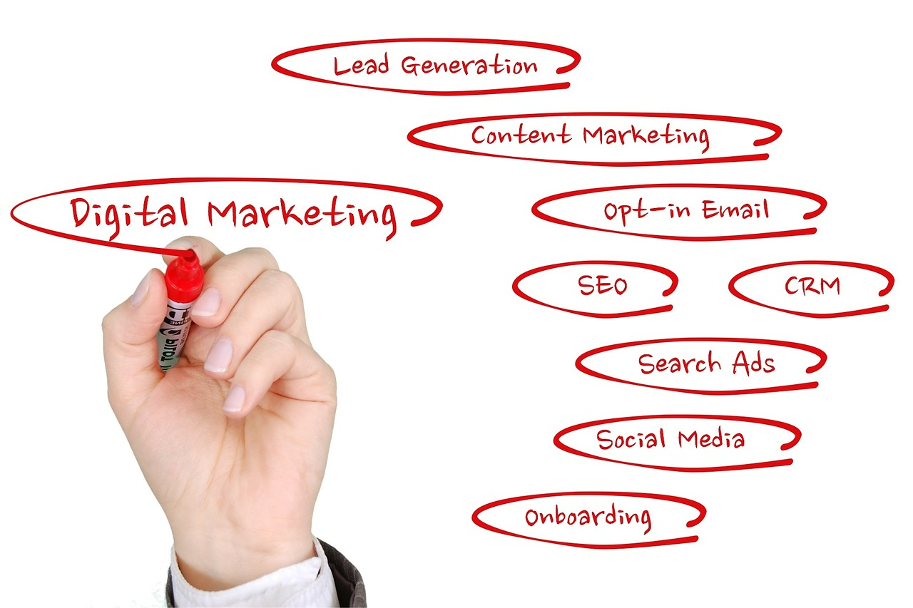 digital marketing 1497211_1280